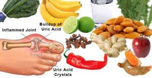 http://obatherbalnusantara.com/makanan-yang-harus-dihindari-penderita-asam-urat/